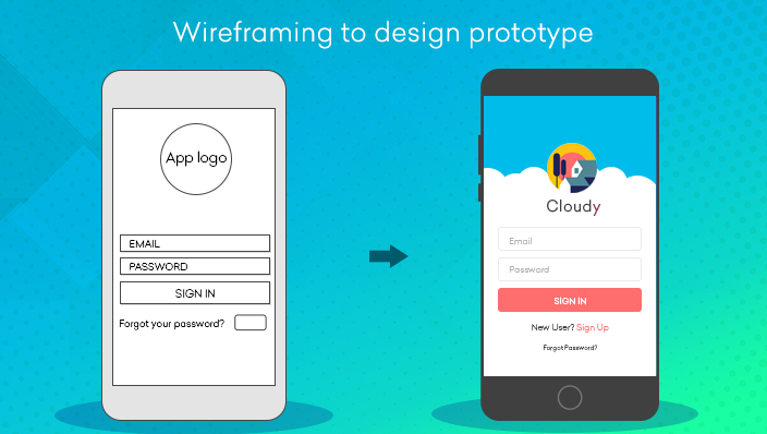 mobile app UI wireframing and prototyping service