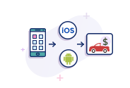 Car Selling iOS & Android Application Development