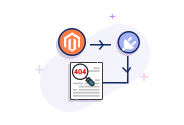 Detect Missing Pages Plugin Integration Magento-1 Website