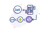 IOT Based iOS & Android Application Development