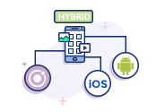 Ionic, Android & Ios Hybrid Application Development