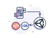 Ios Unity Game Development