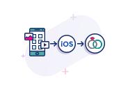 Matrimonial Based iOS Application Development