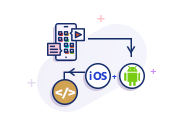 Mobile Application Development Ios & Android