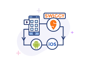Swiggy Based Android  & iOS Application Development