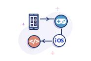 iOS Gaming Application Development