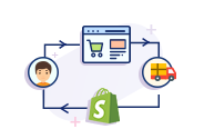 Develop Automated Shopify Dropshipping Store